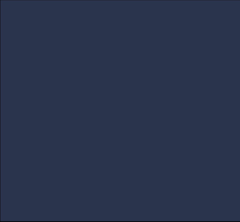 Galeria Wisła